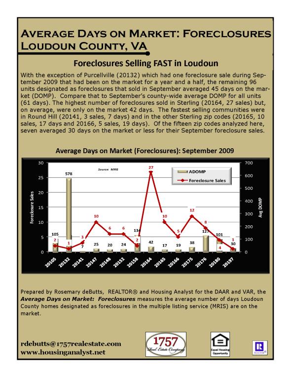 Foreclosure ADOMP 2009 09